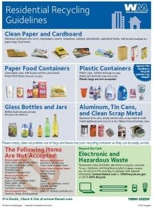recyclingguide