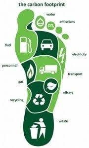 carbonfoot