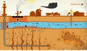 frackdiagram