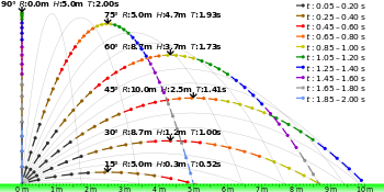 Physics Trajectory And Inertia About Boulder County Colorado Visitor And Local Guide To