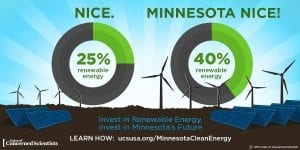 energy-minigraphic-minnesota-nice-renewable-energy