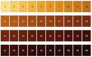srmbeercolorchart