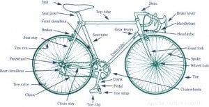 bike pieces