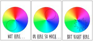 Color Wheel Under Eyes