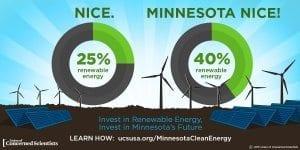 energy-minigraphic-minnesota-nice-renewable-energy