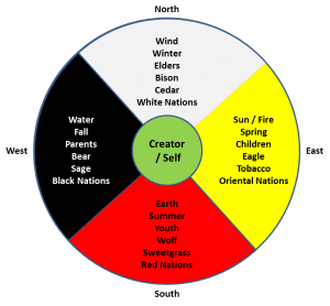 medicine_wheel-layers.jpg
