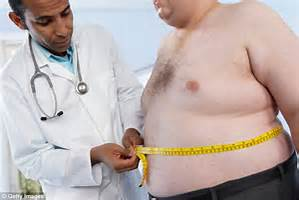 Cancer Linked to Obesity